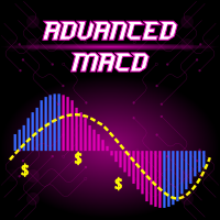 Advanced MACD_logo