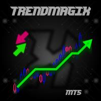 TrendMagiX MT5_logo